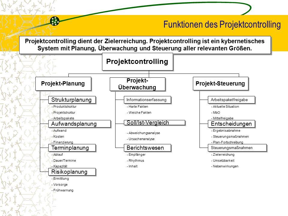 Funktionen des Projektcontrolling Projektcontrolling dient der Zielerreichung. Projektcontrolling ist ein kybernetisches System mit Planung, Überwachu