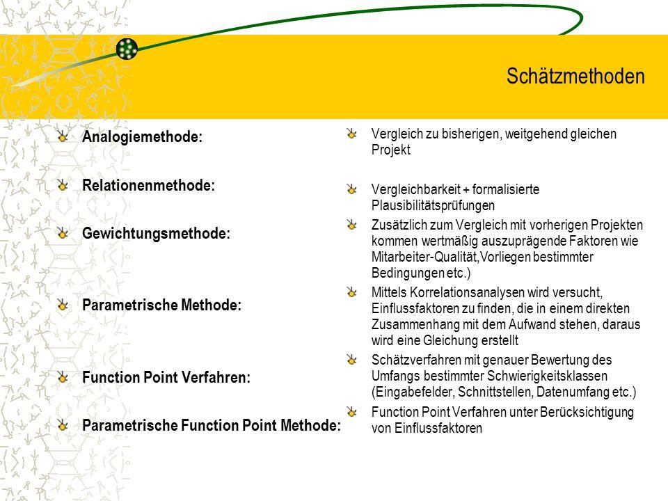 Schätzmethoden Analogiemethode: Relationenmethode: Gewichtungsmethode: Parametrische Methode: Function Point Verfahren: Parametrische Function Point M