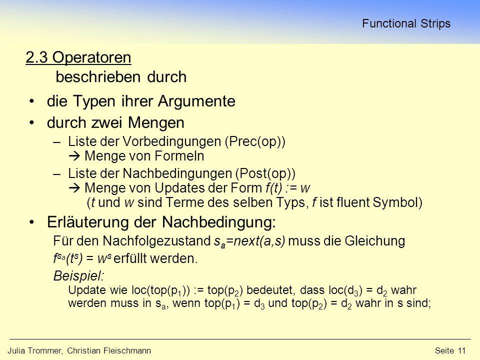 Functional Strips Julia Trommer, Christian Fleischmann Seite 11 2.3 Operatoren beschrieben durch die Typen ihrer Argumente durch zwei Mengen –Liste der Vorbedingungen (Prec(op))  Menge von Formeln –Liste der Nachbedingungen (Post(op))  Menge von Updates der Form f(t) := w (t und w sind Terme des selben Typs, f ist fluent Symbol) Erläuterung der Nachbedingung: Für den Nachfolgezustand s a =next(a,s) muss die Gleichung f s a (t s ) = w s erfüllt werden.