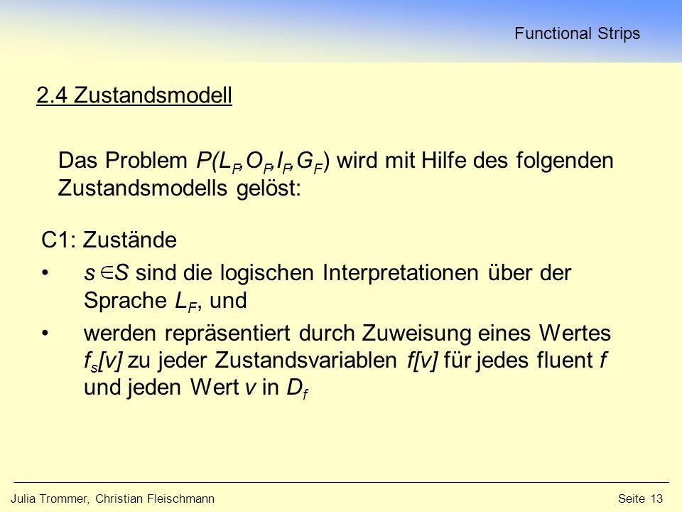 Functional Strips Julia Trommer, Christian Fleischmann Seite 13 2.4 Zustandsmodell C1: Zustände s S sind die logischen Interpretationen über der Sprache L F, und werden repräsentiert durch Zuweisung eines Wertes f s [v] zu jeder Zustandsvariablen f[v] für jedes fluent f und jeden Wert v in D f Das Problem P(L F,O F,I F,G F ) wird mit Hilfe des folgenden Zustandsmodells gelöst: