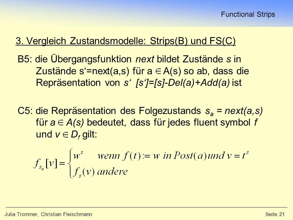 Functional Strips Julia Trommer, Christian Fleischmann Seite 21 3.
