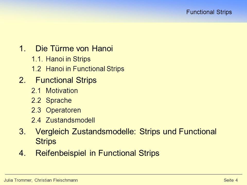 Functional Strips Julia Trommer, Christian Fleischmann Seite 5 1.2 Das Hanoi Problem mit drei Türmen in Functional Strips Domänen:Peg: p 1, p 2, p 3 ; die Stapel Disk: d 1, d 2, d 3 ; die Scheiben Disk*: Disk, d 0 ; die Scheiben und eine unterste Dummy Scheibe 0 Fluents:top: Peg→ Disk*; liefert die oberste Scheibe eines Stapels loc:Disk → Disk*; beschreibt die Scheibe unter der gegebenen Scheibe size:Disk*→ Integer; repräsentiert die Scheibengröße Aktionen:move(p i, p j : Peg); bewegt zwischen Stapeln –Vorbed.:top(p i ) ≠ d 0, size(top(p i )) < size(top(p j )) –Nachbed.:top(p i ) := loc(top(p i )), loc(top(p i )) := top(p j ), top(p j ) := top(p i ) Startzust.:loc(d 1 ) = d 0 ; loc(d 2 ) = d 1 ; loc(d 3 ) = d 2 top(p 1 ) = d 3 ; top(p 2 ) = d 0 ; top(p 3 ) = d 0 size(d 0 ) = 3 ; size(d 1 ) = 2 ; size(d 2 ) = 1 ; size(d 3 ) = 0 Zielzust.:loc(d 1 ) = d 0 ; loc(d 2 ) = d 1 ; loc(d 3 ) = d 2 ; top(p 3 ) = d 3