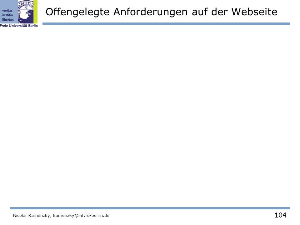 104 Nicolai Kamenzky, kamenzky@inf.fu-berlin.de Offengelegte Anforderungen auf der Webseite