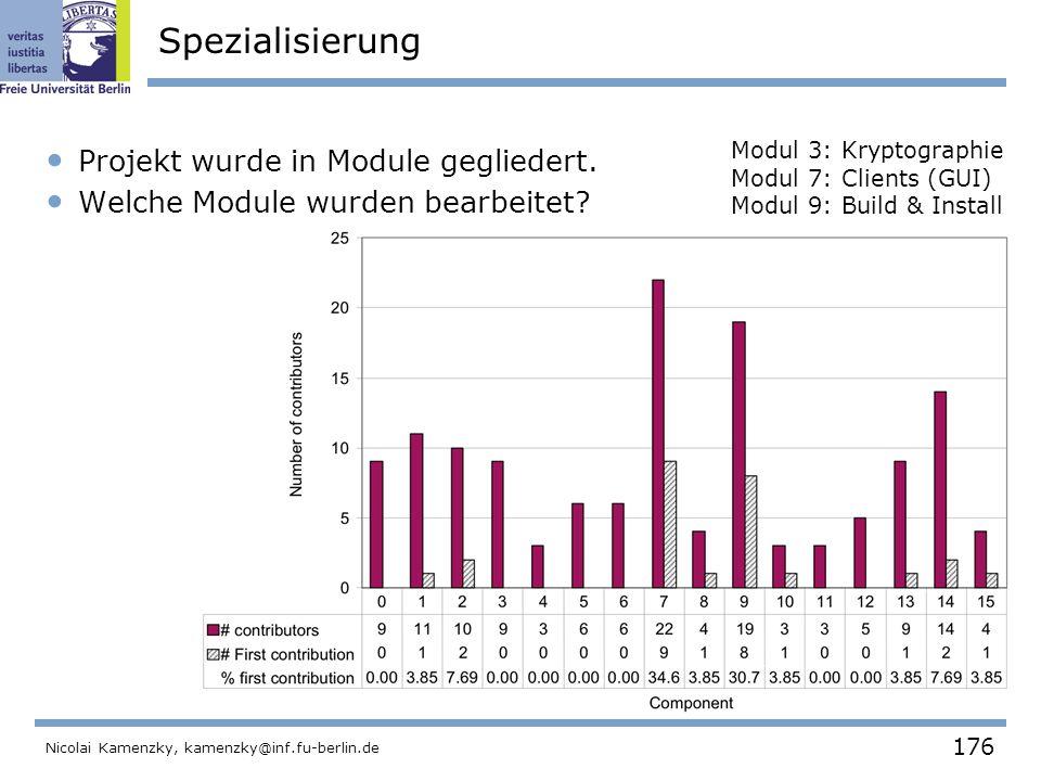 176 Nicolai Kamenzky, kamenzky@inf.fu-berlin.de Spezialisierung Projekt wurde in Module gegliedert.