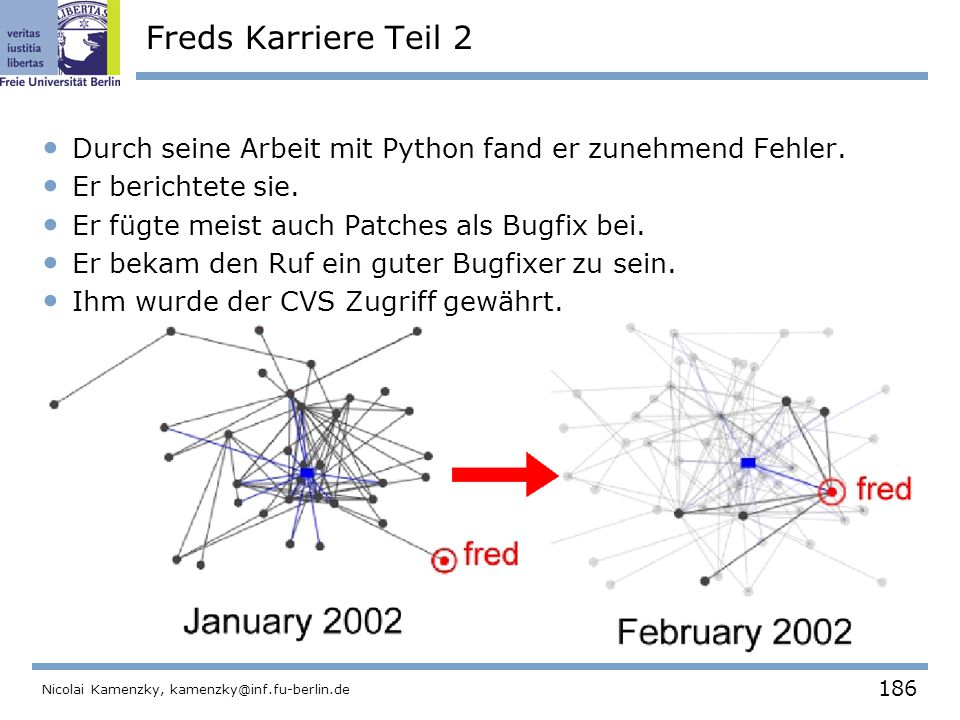 186 Nicolai Kamenzky, kamenzky@inf.fu-berlin.de Freds Karriere Teil 2 Durch seine Arbeit mit Python fand er zunehmend Fehler.