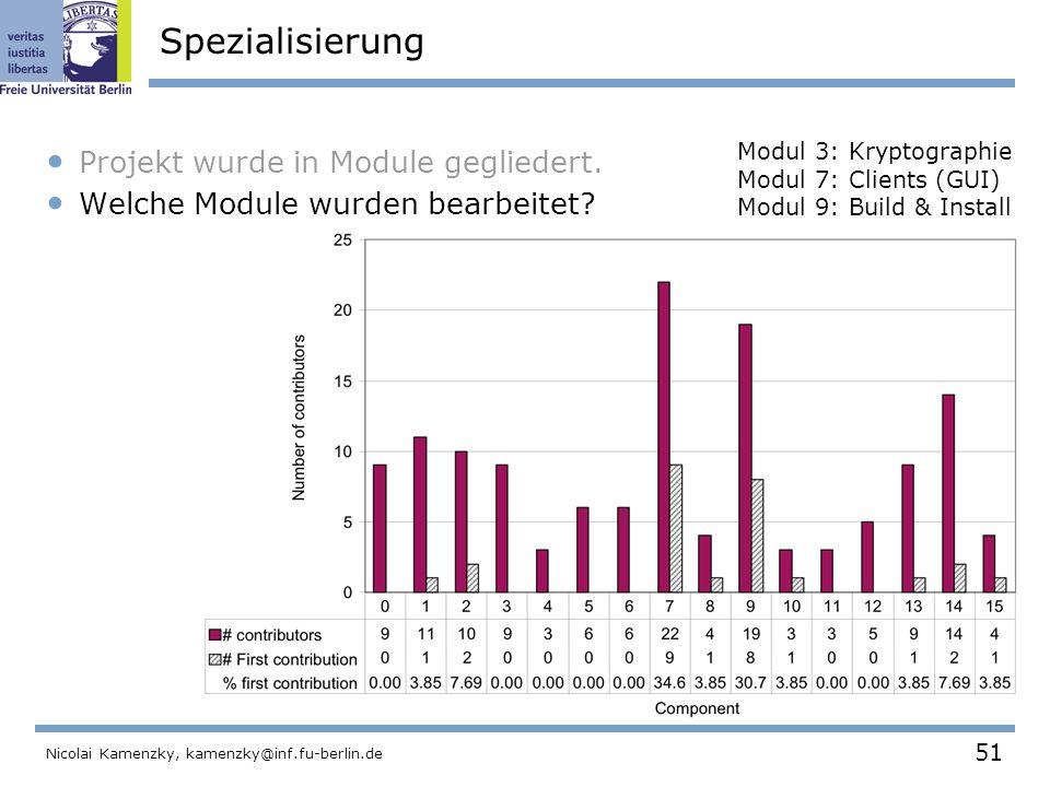 51 Nicolai Kamenzky, kamenzky@inf.fu-berlin.de Spezialisierung Projekt wurde in Module gegliedert.
