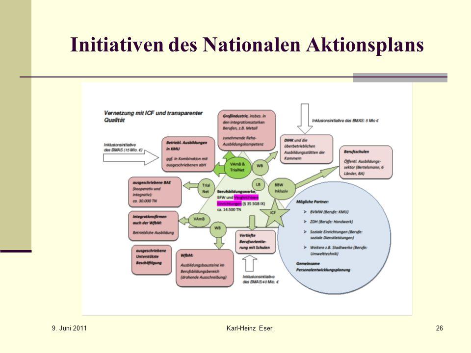 9. Juni 2011 Karl-Heinz Eser26 Initiativen des Nationalen Aktionsplans