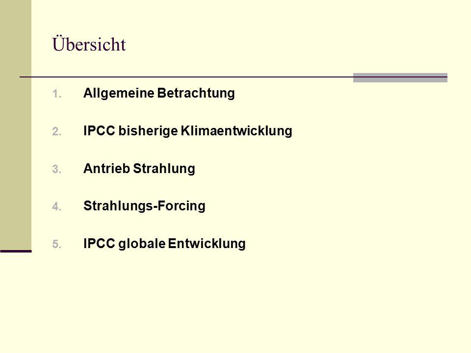Modellgestützte ausführliche Abschätzungen existiert über das Strahlungs- Forcing für den Zeitraum 1750 -2000 durch - Greenhouse Gase (CO2,CH4,N2O, CFC-11 and CFC-12 -Abbau des stratosphärischen Ozons -Zunahme des troposphärischen Ozons -direkte Auswirkung von Sulfat Aerosolen -elementaren und organischen Kohlenstoff aus Biomassenverbrennung, Verwendung fossiler Brennstoffe, -anthropogene Staubemissionen -indirekte Effekte durch Sulfat-Aerosole (Wolkenbildung) -Änderung der Oberfächen-Albedo -Solare Variabilität