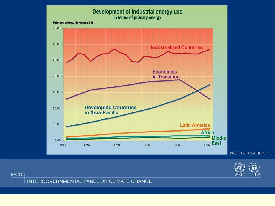 Das System Erde-Atmosphäre -nimmt kurzwelligere Strahlung auf -strahlt langwelligere Energie ab (geringere Temperatur) -die Bilanz an der Atmosphärenoberfläche ist nur annähernd ausgeglichen
