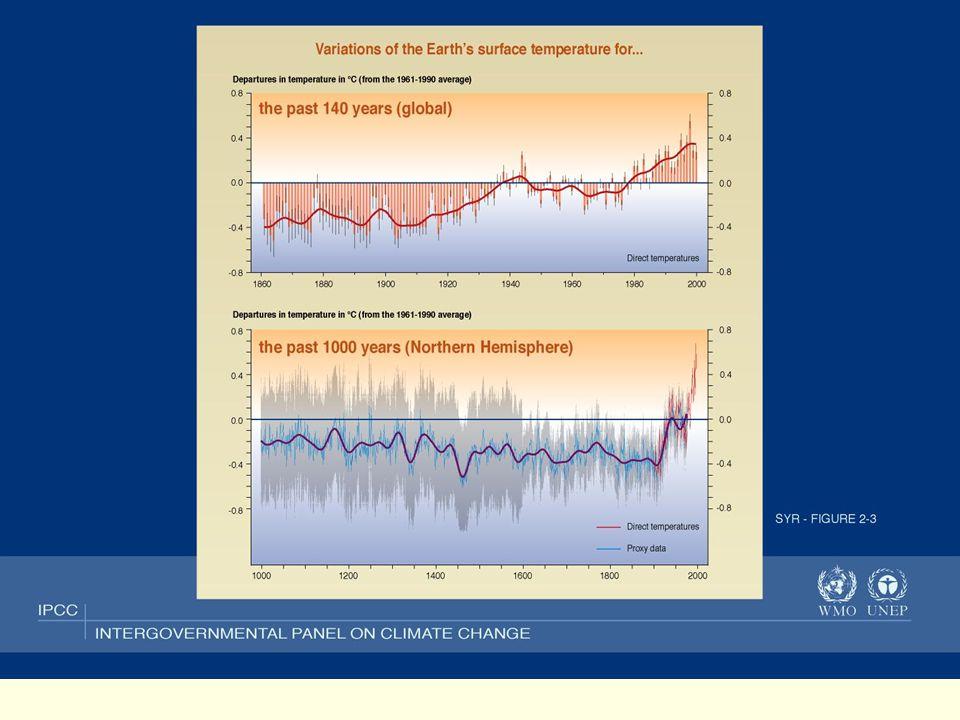 Aerosol 2 Primäre Quellen von OM Verbennungsprozesse, chemische Produktion, Heizöl und Benzin, natürliche Quellen Beispiel Los Angeles emittierte 1996 im Mittel ca.