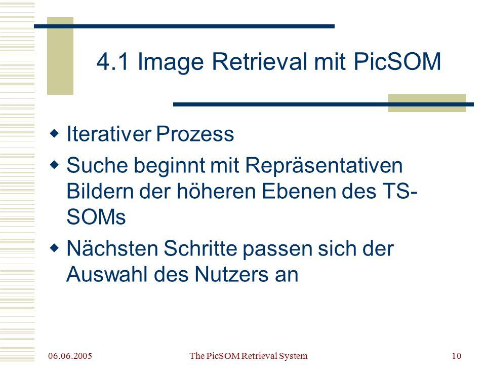 06.06.2005 The PicSOM Retrieval System10 4.1 Image Retrieval mit PicSOM  Iterativer Prozess  Suche beginnt mit Repräsentativen Bildern der höheren Ebenen des TS- SOMs  Nächsten Schritte passen sich der Auswahl des Nutzers an