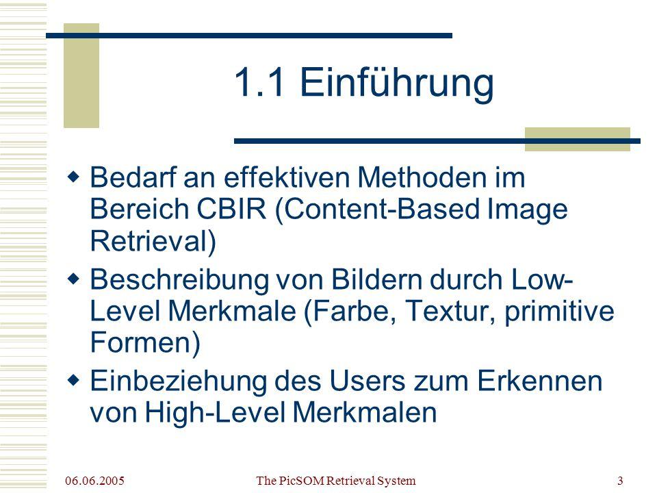 06.06.2005 The PicSOM Retrieval System3 1.1 Einführung  Bedarf an effektiven Methoden im Bereich CBIR (Content-Based Image Retrieval)  Beschreibung von Bildern durch Low- Level Merkmale (Farbe, Textur, primitive Formen)  Einbeziehung des Users zum Erkennen von High-Level Merkmalen