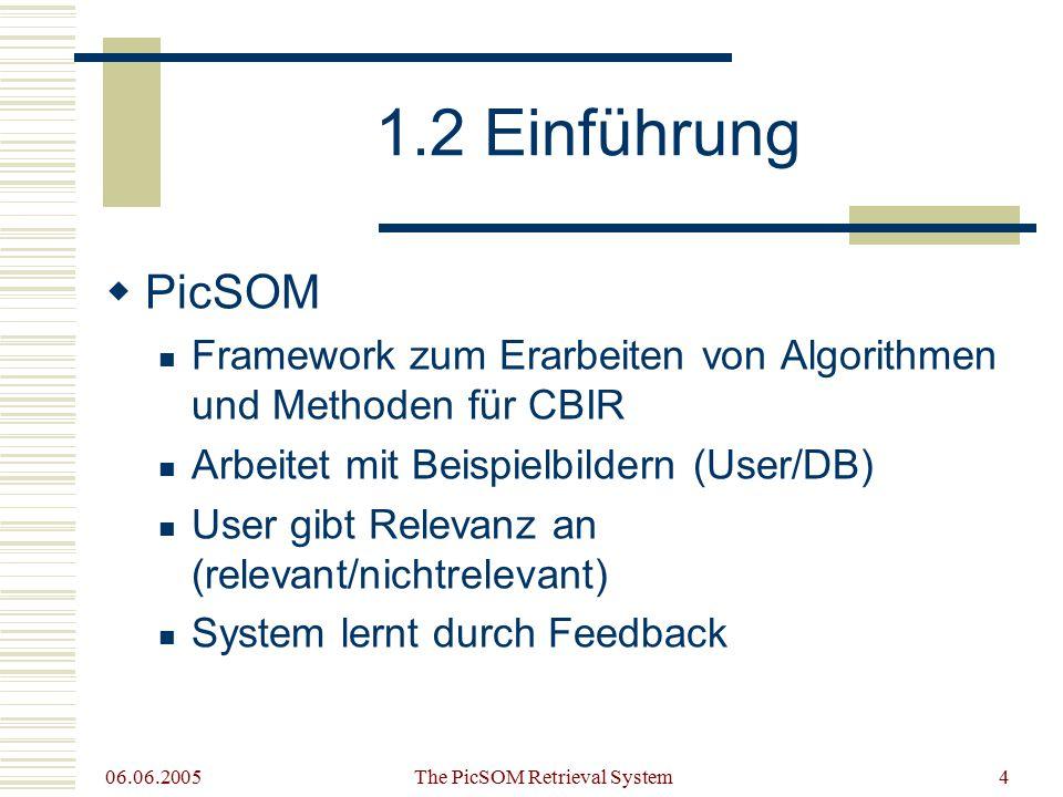 06.06.2005 The PicSOM Retrieval System4 1.2 Einführung  PicSOM Framework zum Erarbeiten von Algorithmen und Methoden für CBIR Arbeitet mit Beispielbildern (User/DB) User gibt Relevanz an (relevant/nichtrelevant) System lernt durch Feedback
