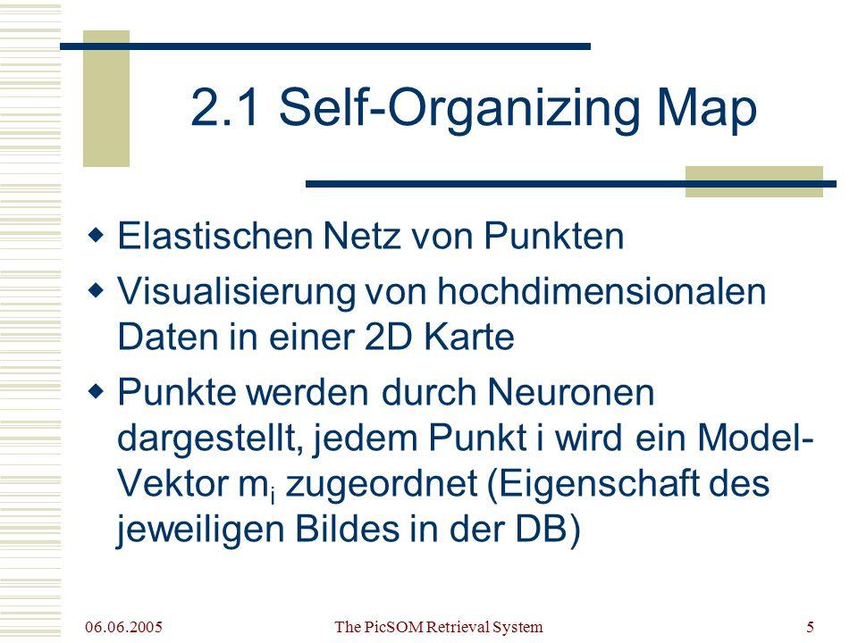 06.06.2005 The PicSOM Retrieval System5 2.1 Self-Organizing Map  Elastischen Netz von Punkten  Visualisierung von hochdimensionalen Daten in einer 2D Karte  Punkte werden durch Neuronen dargestellt, jedem Punkt i wird ein Model- Vektor m i zugeordnet (Eigenschaft des jeweiligen Bildes in der DB)