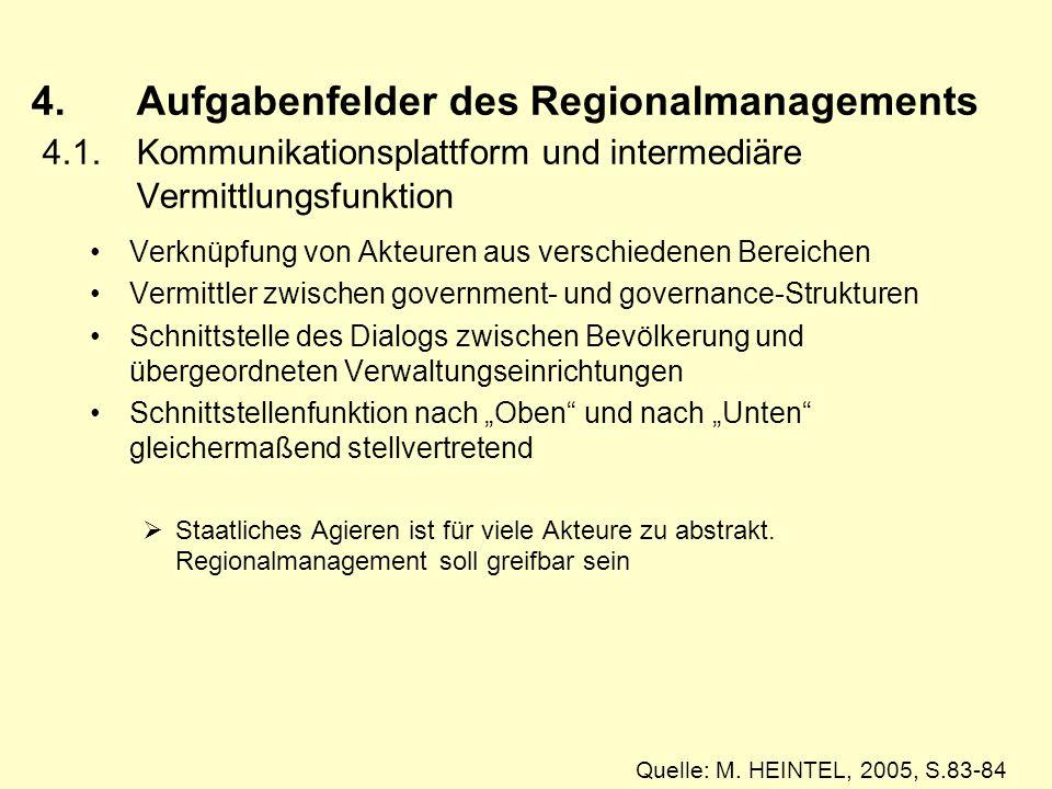 4.Aufgabenfelder des Regionalmanagements 4.1.
