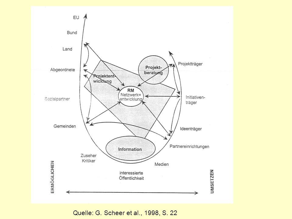 Quelle: G. Scheer et al., 1998, S. 22