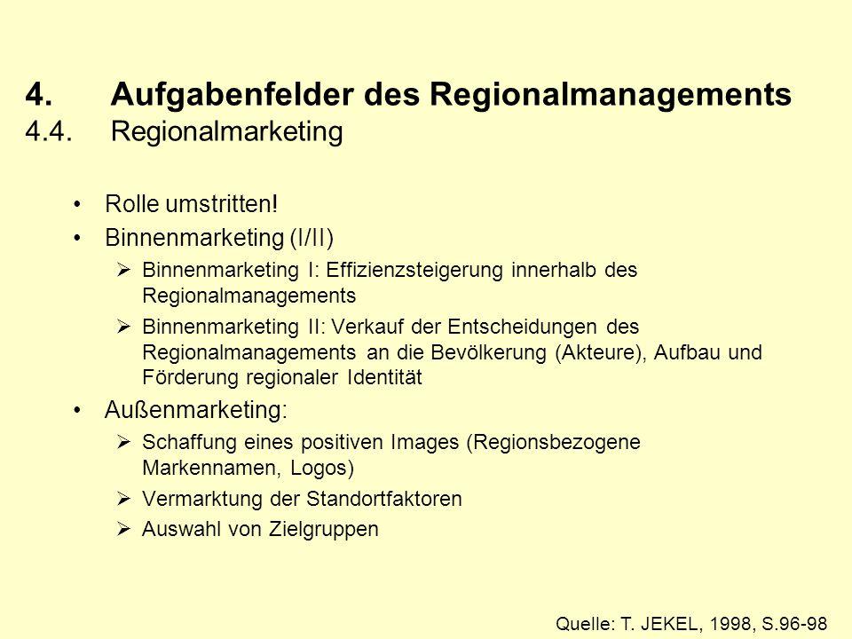 4.Aufgabenfelder des Regionalmanagements 4.4. Regionalmarketing Rolle umstritten.