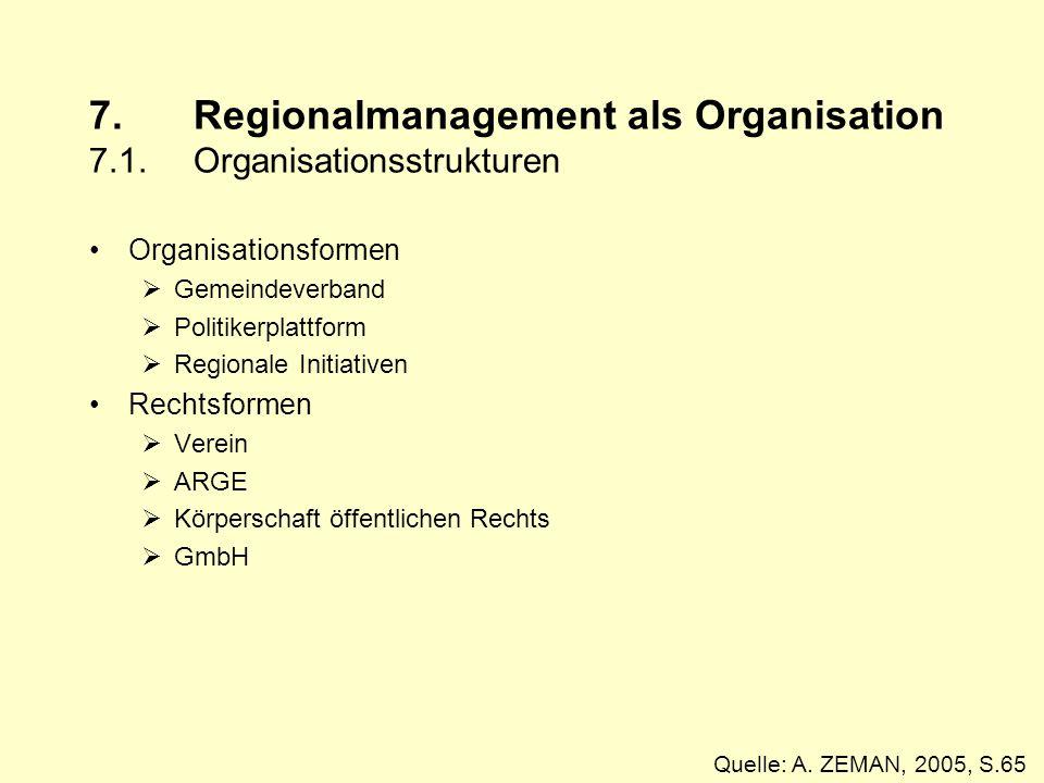 7.Regionalmanagement als Organisation 7.1.