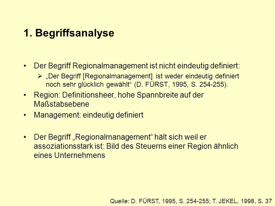 Quelle: G. Scheer, 1998, S. 12
