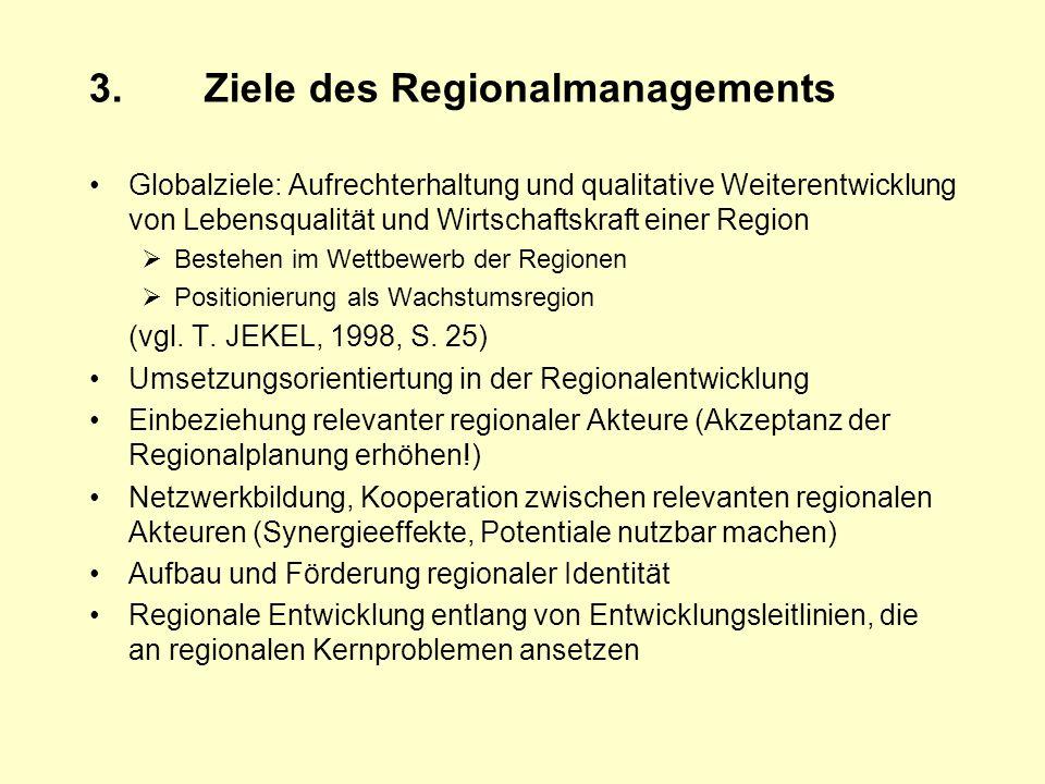 5.Regionalmanagement als Prozess 5.2.