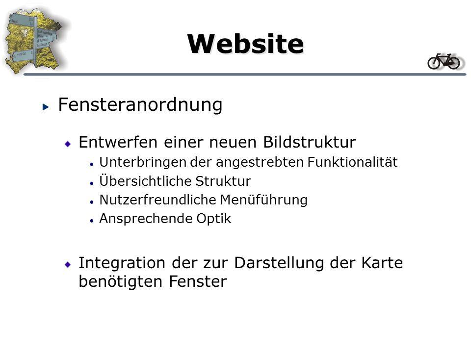 Website Fensteranordnung