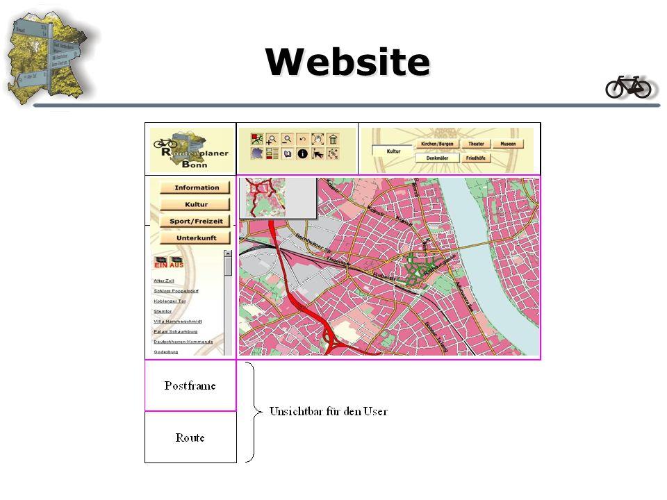 Website Fensteranordnung Entwerfen einer neuen Bildstruktur Unterbringen der angestrebten Funktionalität Übersichtliche Struktur Nutzerfreundliche Menüführung Ansprechende Optik Integration der zur Darstellung der Karte benötigten Fenster