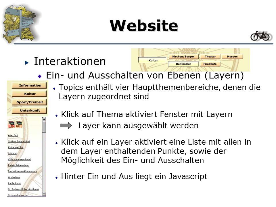 Toolframe Website Topic Frame Logoframe Mapframe Listen Frame Layer Frame
