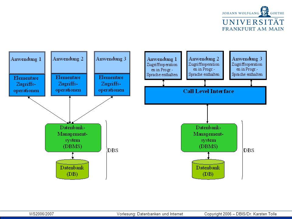 WS2006/2007 Vorlesung: Datenbanken und Internet Copyright 2006 – DBIS/Dr. Karsten Tolle