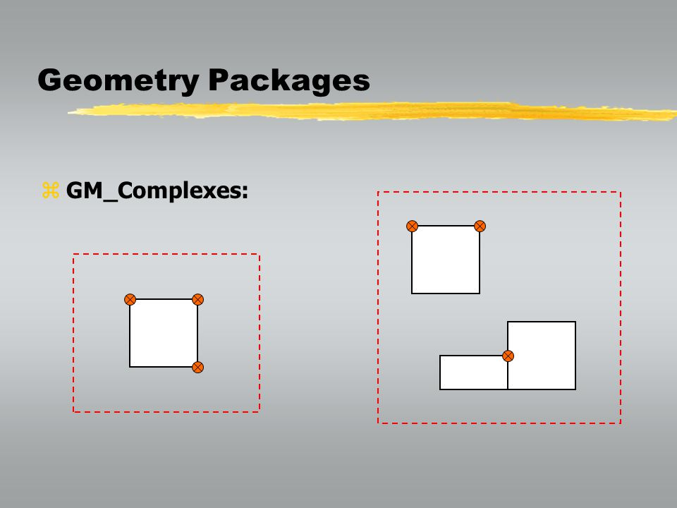 Geometry Packages zGM_Complexes:
