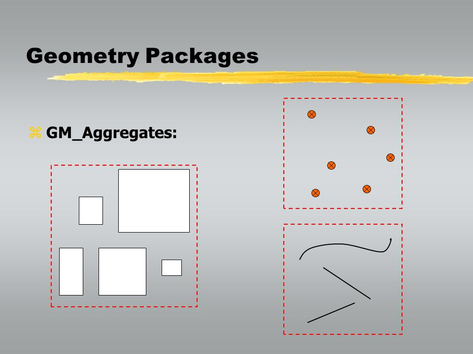 Geometry Packages zGM_Aggregates: