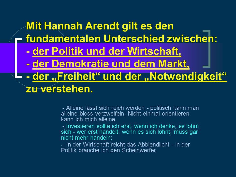 """Mit Hannah Arendt gilt es den fundamentalen Unterschied zwischen: - der Politik und der Wirtschaft, - der Demokratie und dem Markt, - der """"Freiheit und der """"Notwendigkeit zu verstehen."""