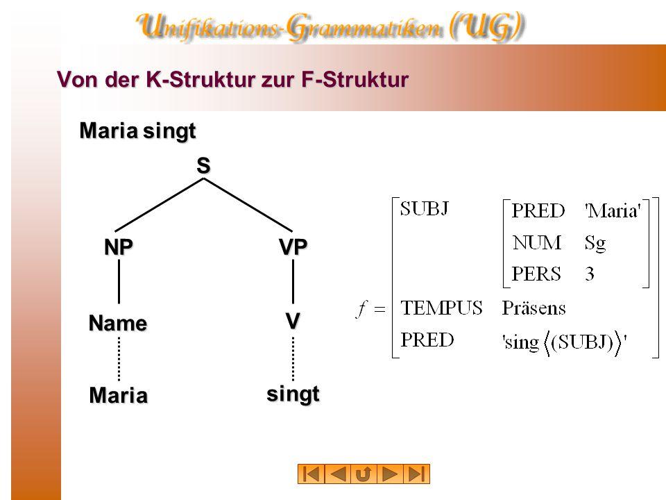 Von der K-Struktur zur F-Struktur Maria singt S NPVP V Maria singt Name