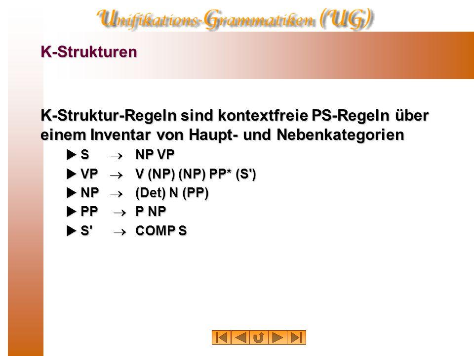 K-Strukturen K-Struktur-Regeln sind kontextfreie PS-Regeln über einem Inventar von Haupt- und Nebenkategorien  S  NP VP  VP  V (NP) (NP) PP* (S )  NP  (Det) N (PP)  PP  P NP  S  COMP S