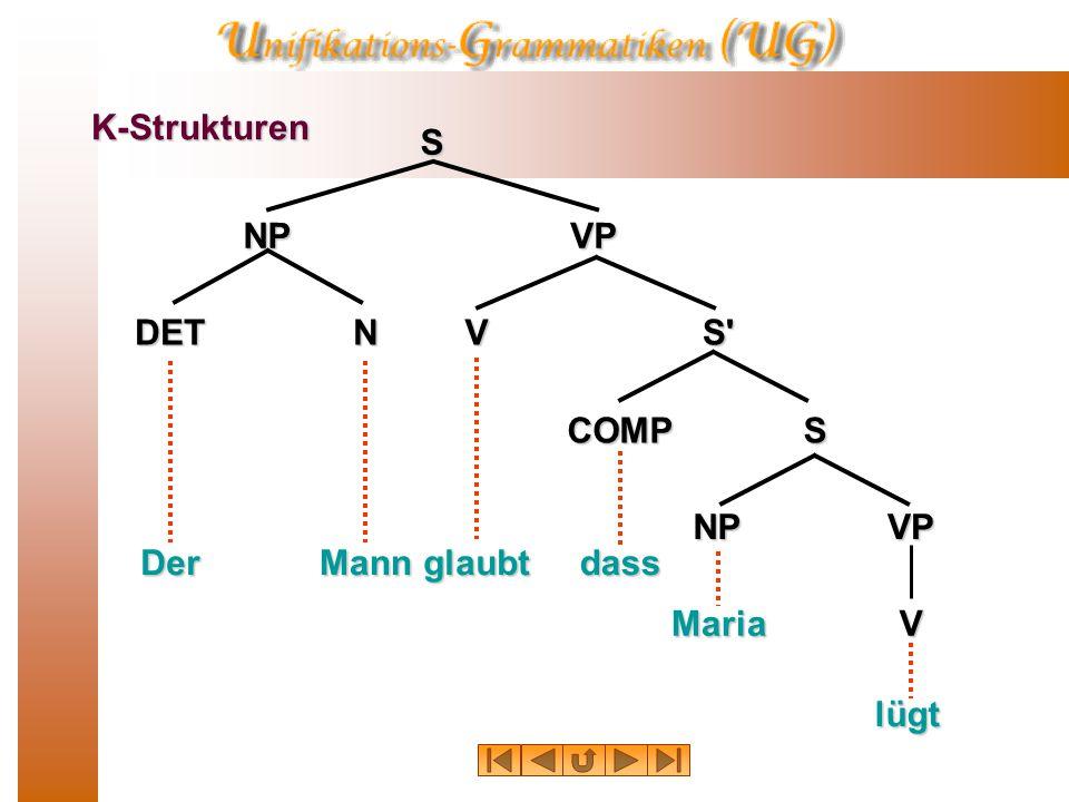 Von der K-Struktur zur F-Struktur: Lexikoneinträge  Ein Lexikoneintrag besteht im wesentlichen aus einer Spezifikation der phonologischen oder ortho- graphischen Form, einer Angabe der Kategorie (N, V, A, P etc.) und einer funktionalen Beschreibung:   girlN