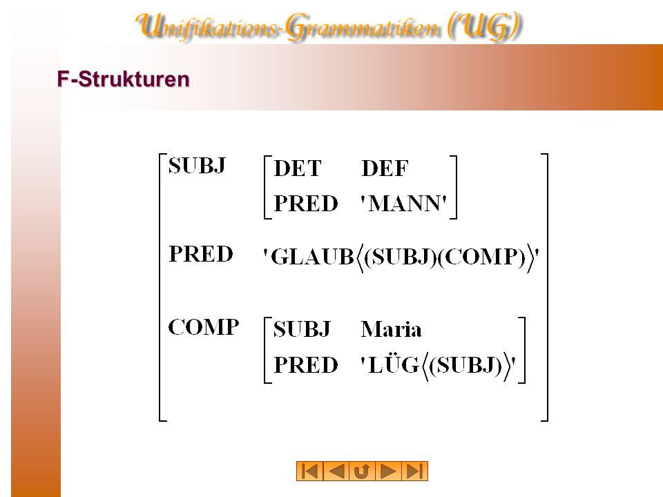 Von der K-Struktur zur F-Struktur: Annotationen S NP (  SUBJ)=  VP  =  VP (NP) (  OBJ)=  (NP) (  OBJ2)=  V (S ) (  COMP)=  NP(Det)N (PP) (  ADJUNCT)=  PPP NP (  OBJ)=  S COMP S=S=S=S=