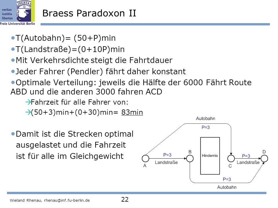 Wieland Rhenau, rhenau@inf.fu-berlin.de 22 Braess Paradoxon II T(Autobahn)= (50+P)min T(Landstraße)=(0+10P)min Mit Verkehrsdichte steigt die Fahrtdauer Jeder Fahrer (Pendler) fährt daher konstant Optimale Verteilung: jeweils die Hälfte der 6000 Fährt Route ABD und die anderen 3000 fahren ACD  Fahrzeit für alle Fahrer von:  (50+3)min+(0+30)min= 83min Damit ist die Strecken optimal ausgelastet und die Fahrzeit ist für alle im Gleichgewicht