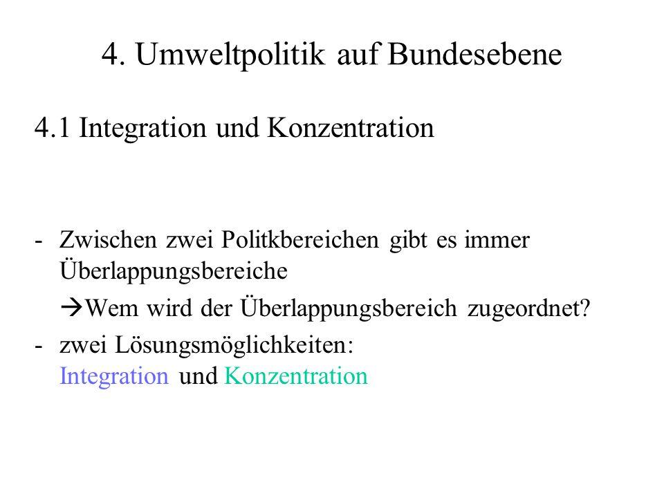 4. Umweltpolitik auf Bundesebene 4.1 Integration und Konzentration -Zwischen zwei Politkbereichen gibt es immer Überlappungsbereiche  Wem wird der Üb