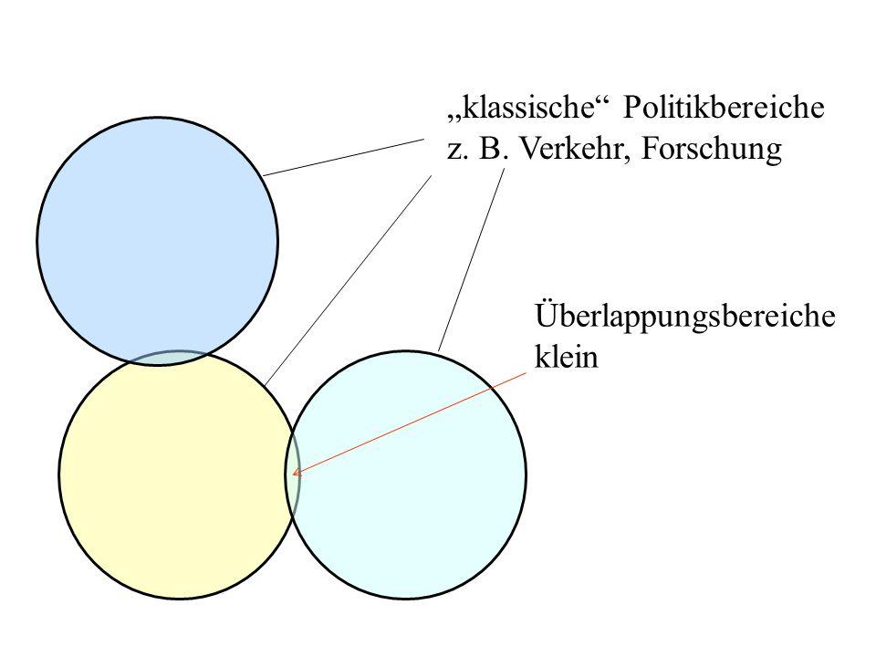 """""""klassische"""" Politikbereiche z. B. Verkehr, Forschung Überlappungsbereiche klein"""