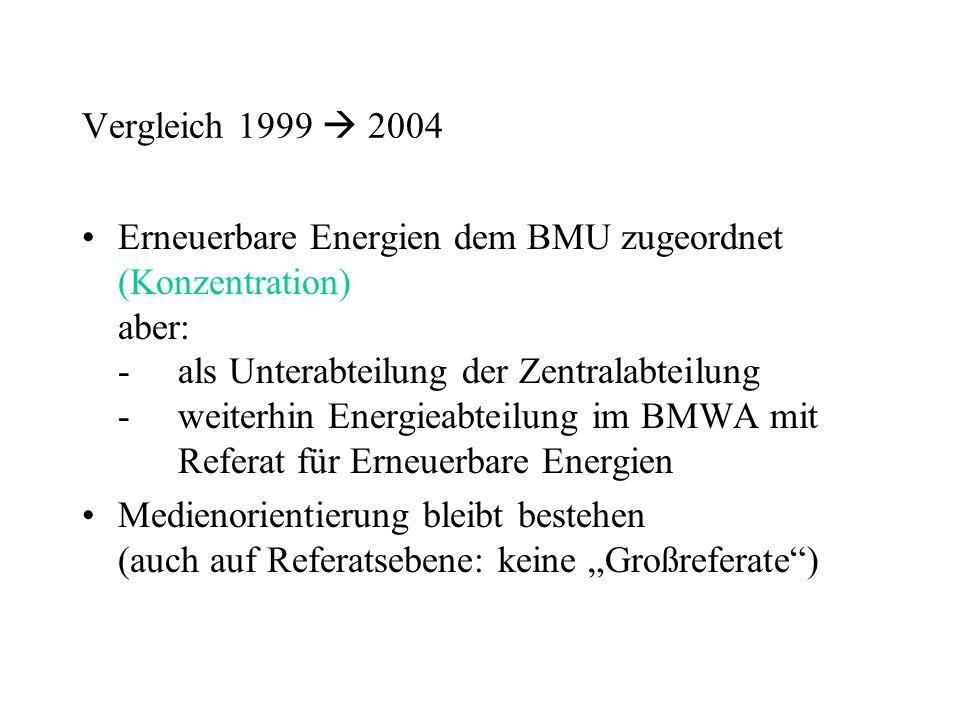 Vergleich 1999  2004 Erneuerbare Energien dem BMU zugeordnet (Konzentration) aber: - als Unterabteilung der Zentralabteilung - weiterhin Energieabtei
