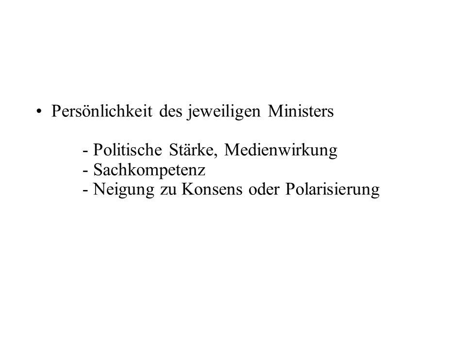 Persönlichkeit des jeweiligen Ministers - Politische Stärke, Medienwirkung - Sachkompetenz - Neigung zu Konsens oder Polarisierung