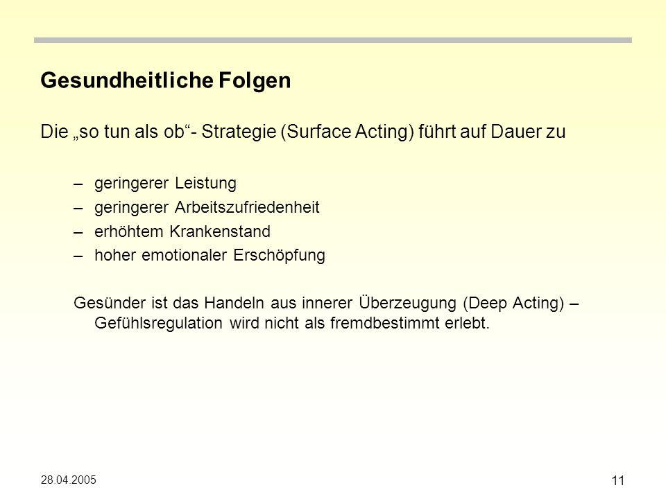 28.04.2005 12 Veränderungswünsche Rudow, Baden-Württemberg (2004) 1.Raumgestaltung und -ausstattung 2.Gruppengröße 3.Personalsituation 4.Anerkennung durch die Öffentlichkeit 5.Mobiliar