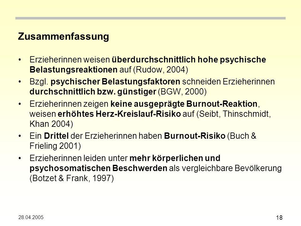 28.04.2005 18 Zusammenfassung Erzieherinnen weisen überdurchschnittlich hohe psychische Belastungsreaktionen auf (Rudow, 2004) Bzgl.