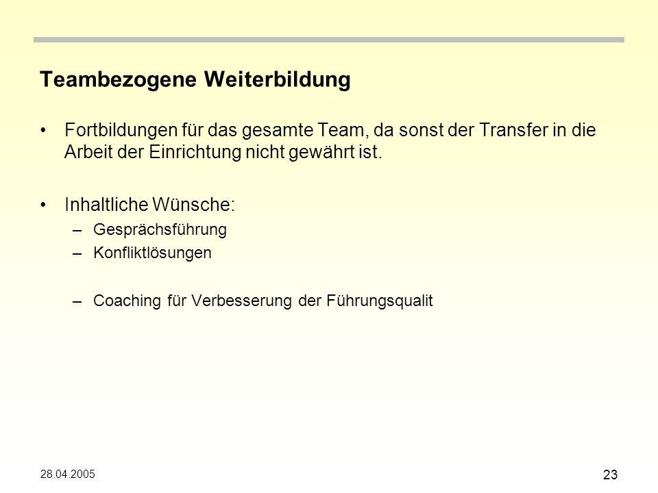 28.04.2005 23 Teambezogene Weiterbildung Fortbildungen für das gesamte Team, da sonst der Transfer in die Arbeit der Einrichtung nicht gewährt ist.