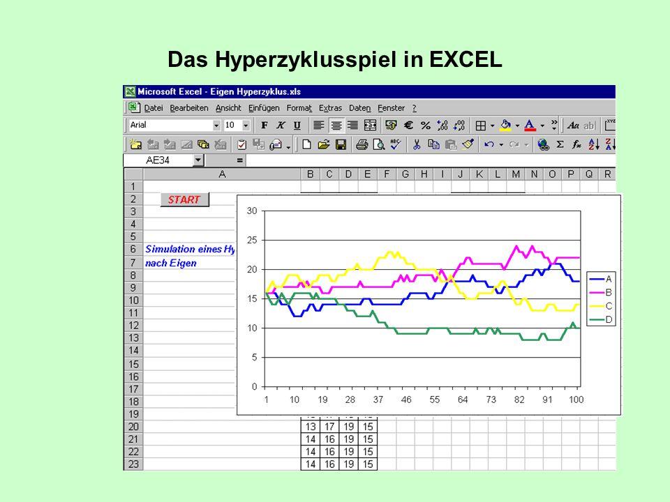 Das Hyperzyklusspiel in EXCEL