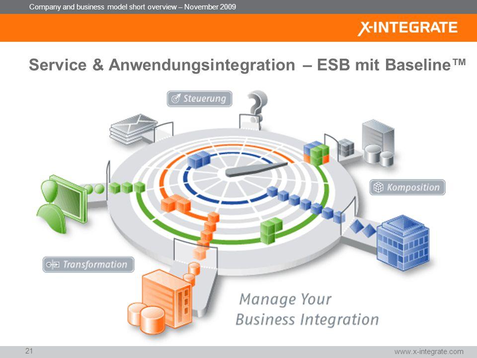 Company and business model short overview – November 2009 www.x-integrate.com 21 Service & Anwendungsintegration – ESB mit Baseline™