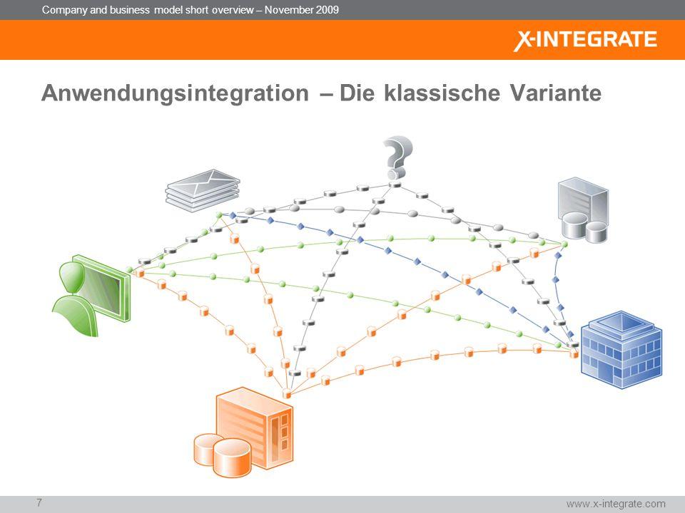 Company and business model short overview – November 2009 www.x-integrate.com 8 Anwendungsintegration – heute: Service- und Datendrehscheibe