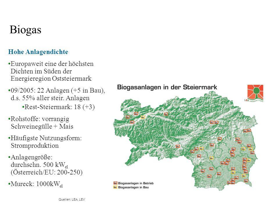 Hohe Anlagendichte Europaweit eine der höchsten Dichten im Süden der Energieregion Oststeiermark 09/2005: 22 Anlagen (+5 in Bau), d.s.