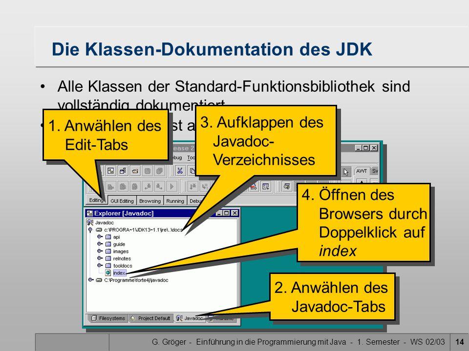 G. Gröger - Einführung in die Programmierung mit Java - 1. Semester - WS 02/0314 Dokumentation ist abrufbar über Forté: Die Klassen-Dokumentation des