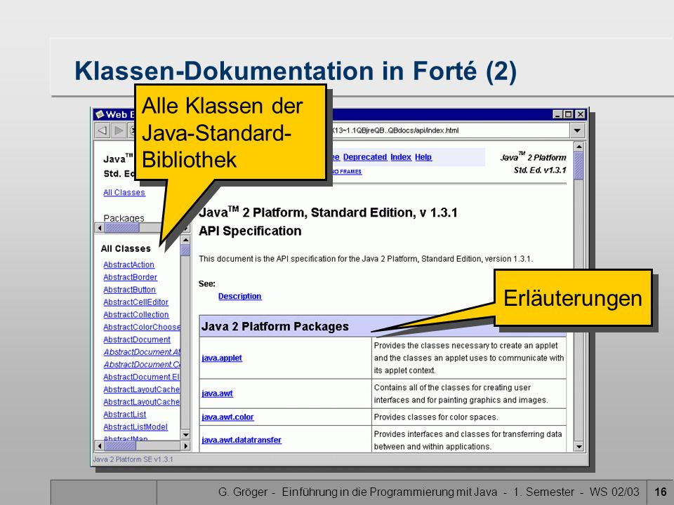 G. Gröger - Einführung in die Programmierung mit Java - 1. Semester - WS 02/0316 Klassen-Dokumentation in Forté (2) Alle Klassen der Java-Standard- Bi