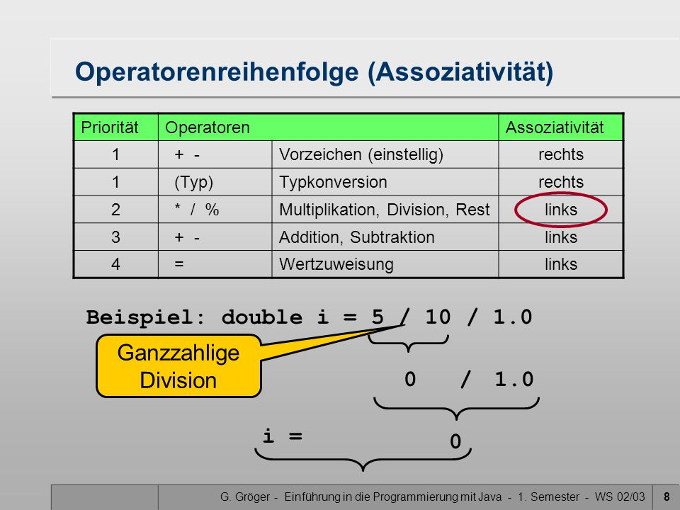 G. Gröger - Einführung in die Programmierung mit Java - 1. Semester - WS 02/038 Operatorenreihenfolge (Assoziativität) PrioritätOperatorenAssoziativit